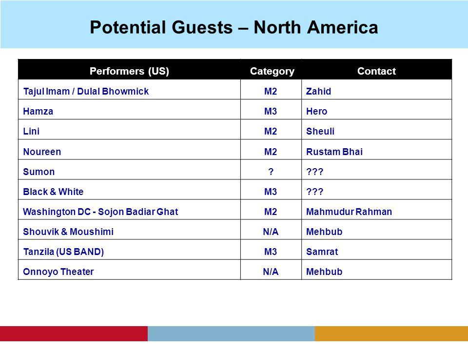Potential Guests – North America Performers (US) CategoryContact Tajul Imam / Dulal BhowmickM2Zahid HamzaM3Hero LiniM2Sheuli NoureenM2Rustam Bhai Sumo