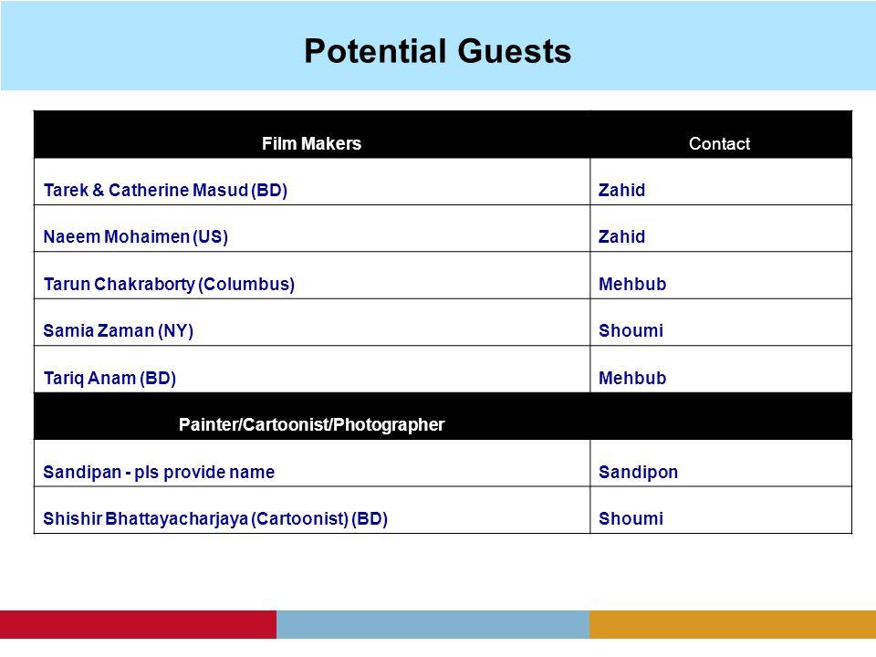 Potential Guests Film MakersContact Tarek & Catherine Masud (BD)Zahid Naeem Mohaimen (US)Zahid Tarun Chakraborty (Columbus)Mehbub Samia Zaman (NY)Shou