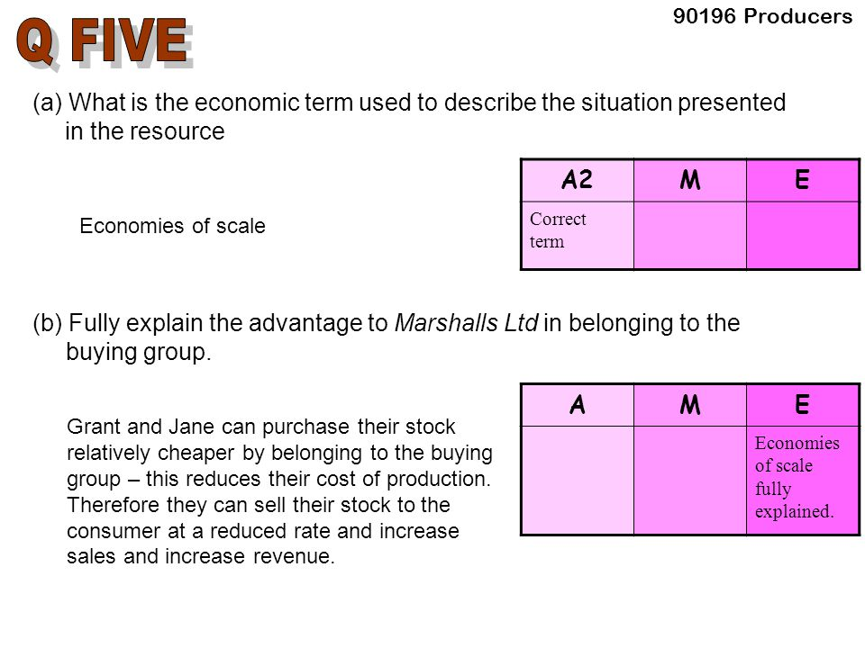 (a) What is the economic term used to describe the situation presented in the resource Economies of scale (b) Fully explain the advantage to Marshalls Ltd in belonging to the buying group.