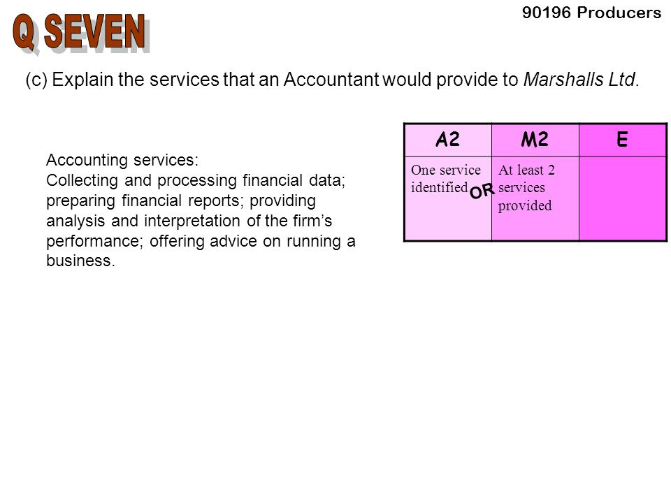 (c) Explain the services that an Accountant would provide to Marshalls Ltd. Accounting services: Collecting and processing financial data; preparing f