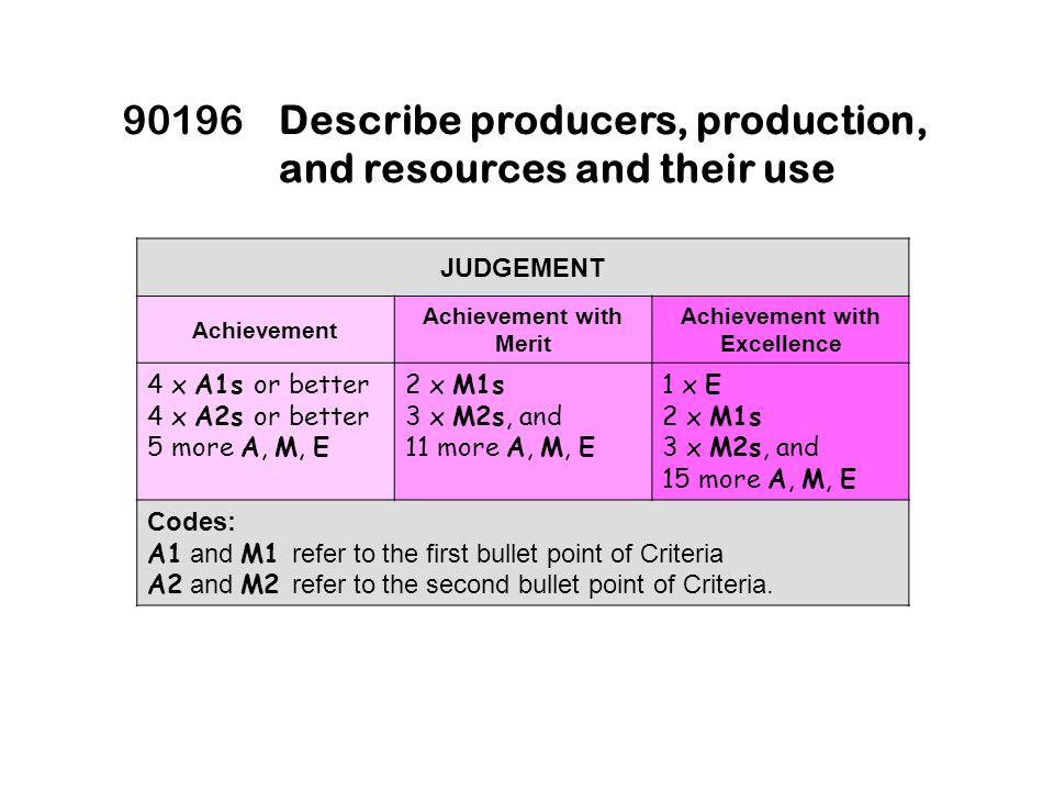 JUDGEMENT Achievement Achievement with Merit Achievement with Excellence 4 x A1s or better 4 x A2s or better 5 more A, M, E 2 x M1s 3 x M2s, and 11 mo