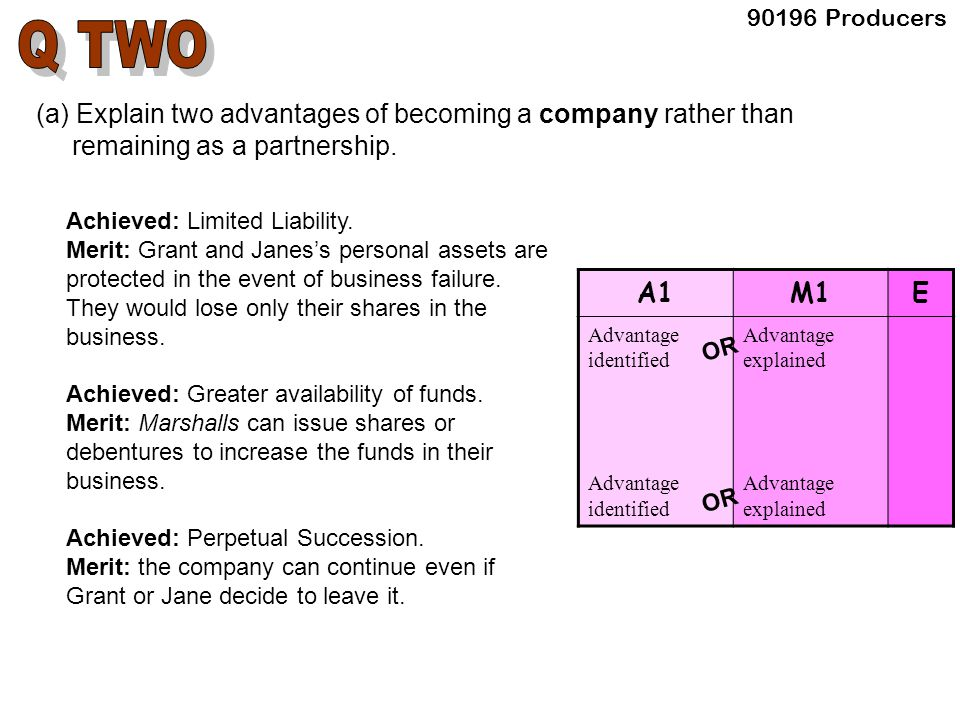(a) Explain two advantages of becoming a company rather than remaining as a partnership. Achieved: Limited Liability. Merit: Grant and Janes's persona