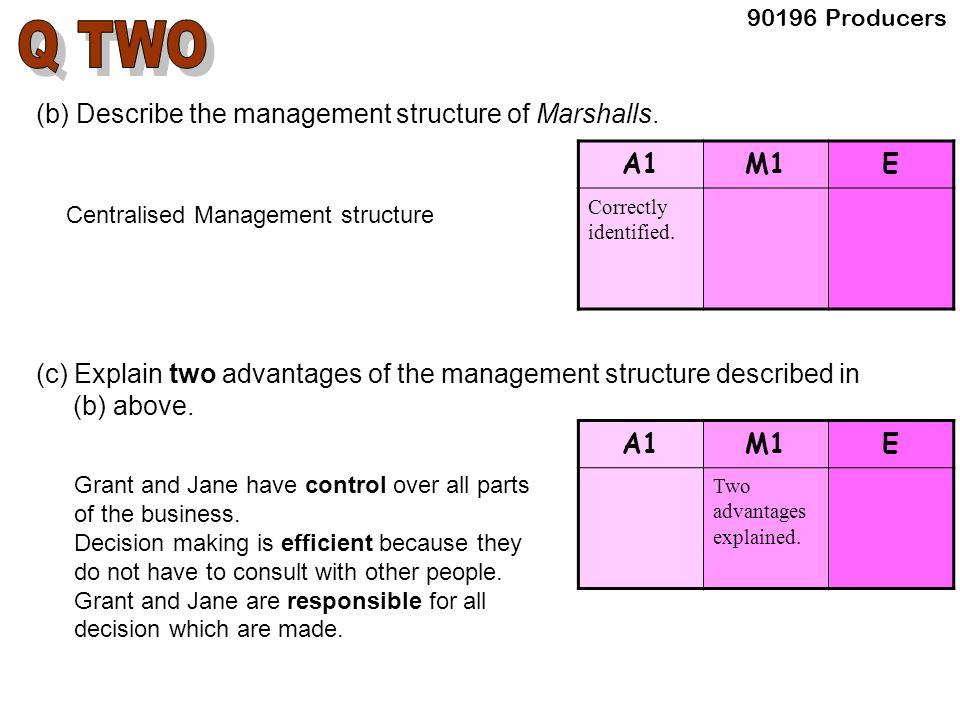 (b) Describe the management structure of Marshalls.