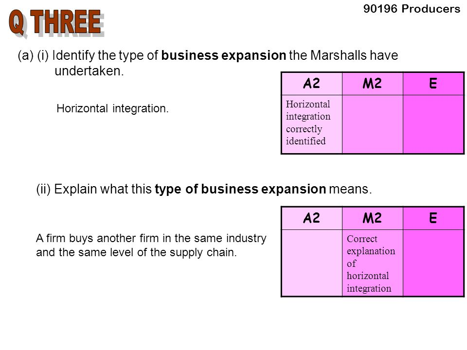 (a) (i) Identify the type of business expansion the Marshalls have undertaken. Horizontal integration. (ii) Explain what this type of business expansi