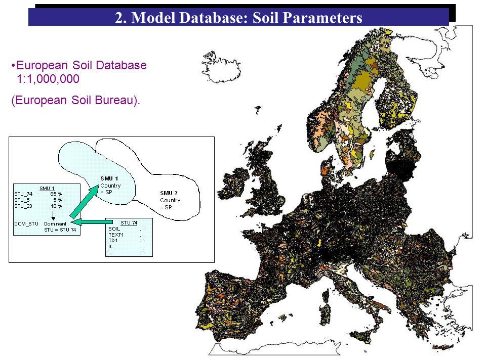 2. Model Database: Soil Parameters European Soil Database 1:1,000,000 (European Soil Bureau).