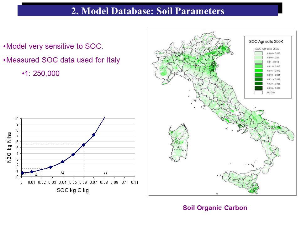 Soil Organic Carbon Model very sensitive to SOC. Measured SOC data used for Italy 1: 250,000 2.