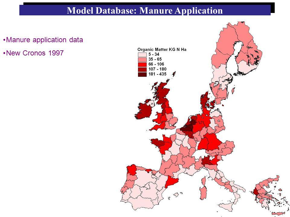 Model Database: Manure Application Manure application data New Cronos 1997