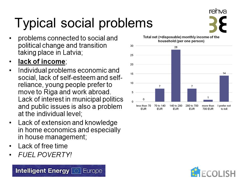 Typical social problems problems connected to social and political change and transition taking place in Latvia; lack of income; Individual problems economic and social, lack of self-esteem and self- reliance, young people prefer to move to Riga and work abroad.