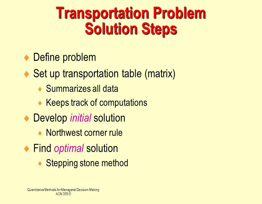 Quantitative Methods for Managerial Decision-Making ACN 309-5  Define problem  Set up transportation table (matrix)  Summarizes all data  Keeps tr