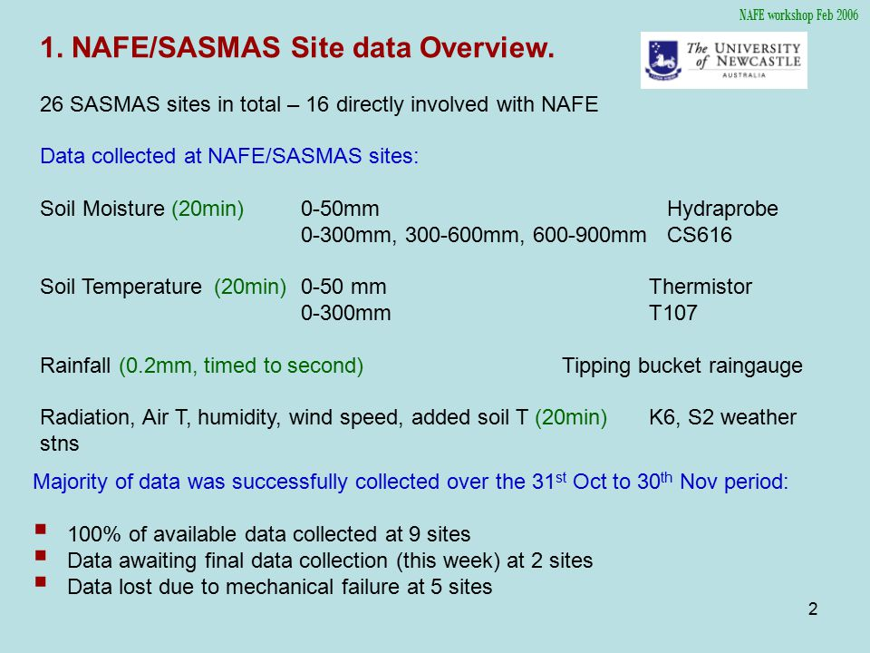 2 1. NAFE/SASMAS Site data Overview. 26 SASMAS sites in total – 16 directly involved with NAFE Data collected at NAFE/SASMAS sites: Soil Moisture (20m