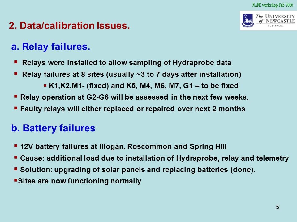5 2. Data/calibration Issues.  Relays were installed to allow sampling of Hydraprobe data  Relay failures at 8 sites (usually ~3 to 7 days after ins