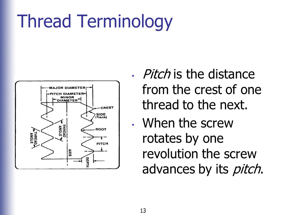 13 Thread Terminology Pitch is the distance from the crest of one thread to the next. When the screw rotates by one revolution the screw advances by i