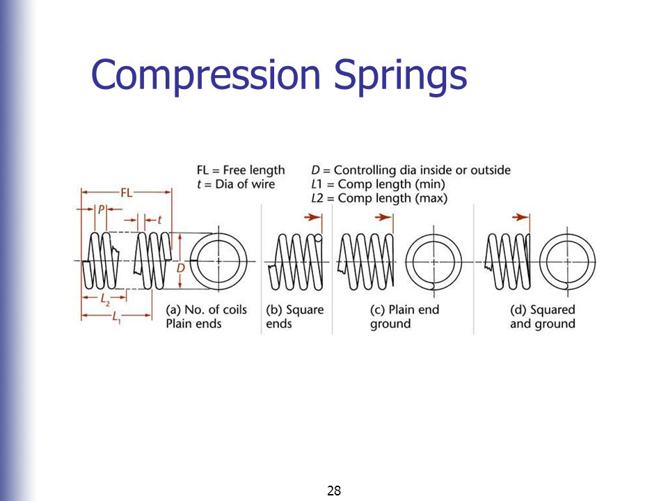 28 Compression Springs