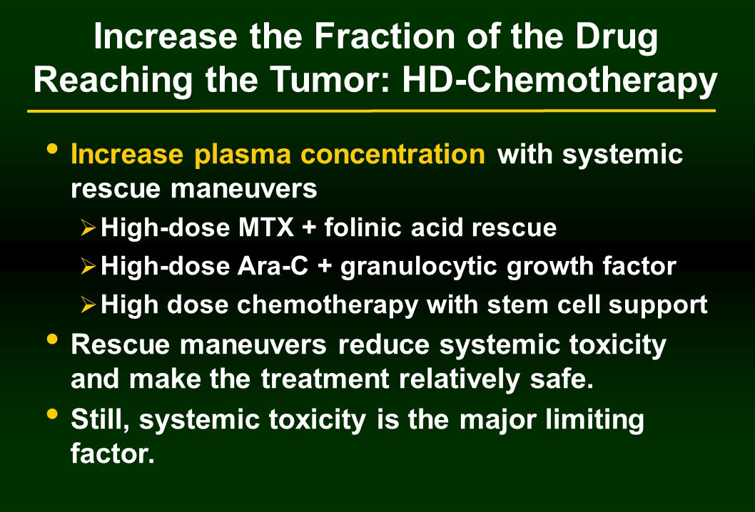 Increase the Fraction of the Drug Reaching the Tumor: HD-Chemotherapy Increase plasma concentration with systemic rescue maneuvers  High-dose MTX + folinic acid rescue  High-dose Ara-C + granulocytic growth factor  High dose chemotherapy with stem cell support Rescue maneuvers reduce systemic toxicity and make the treatment relatively safe.