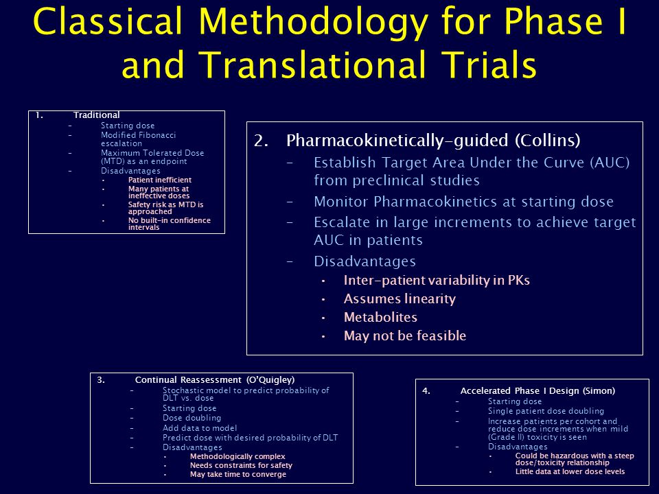 AG14699 Phase 0/1 Trial Interpretation 12 mg/m 2 AG14699 causes profound inhibition of PARP in PBMCs and ~90% inhibition in melanoma 12 mg/m 2 AG14699 can be given with a full dose of temozolomide Protocol criteria have been met, but: –Might 18 mg/m 2 with a dose-reduction for temozolomide work better.