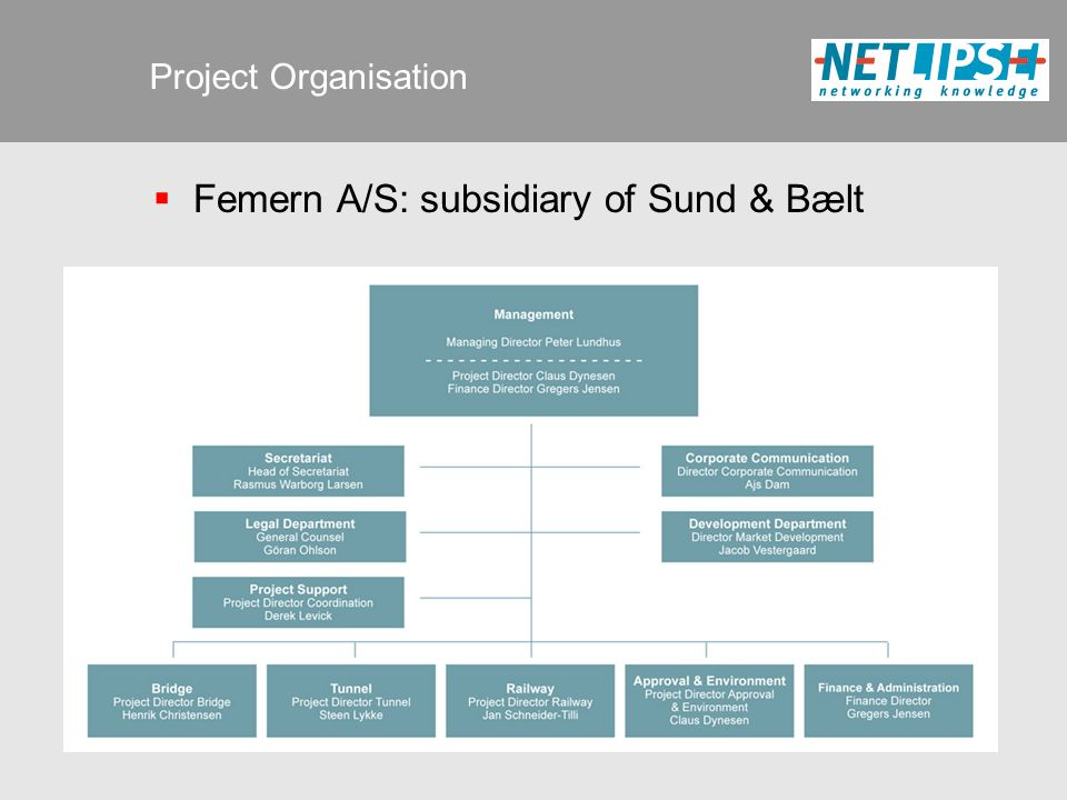Project Organisation  Femern A/S: subsidiary of Sund & Bælt