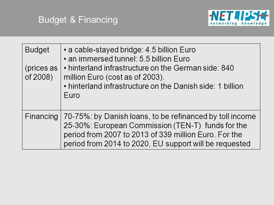 Budget & Financing Budget (prices as of 2008) a cable-stayed bridge: 4.5 billion Euro an immersed tunnel: 5.5 billion Euro hinterland infrastructure on the German side: 840 million Euro (cost as of 2003).