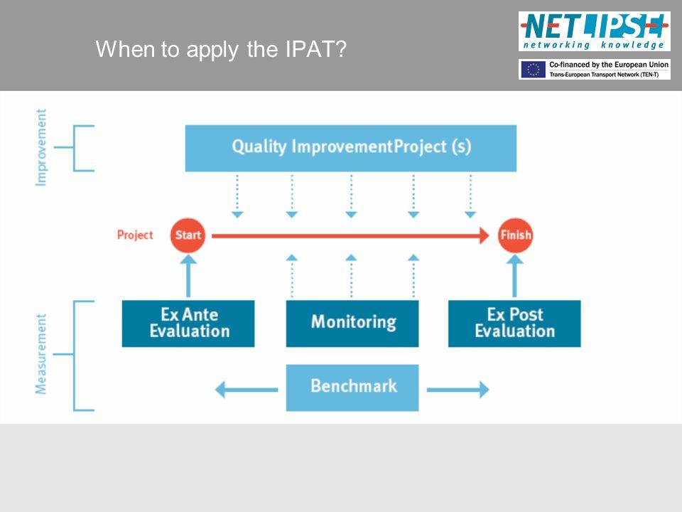 IPAT – Scoring model PROJECT NAMEPROJECT PHASE: M2 Theme WeightScoreMax.