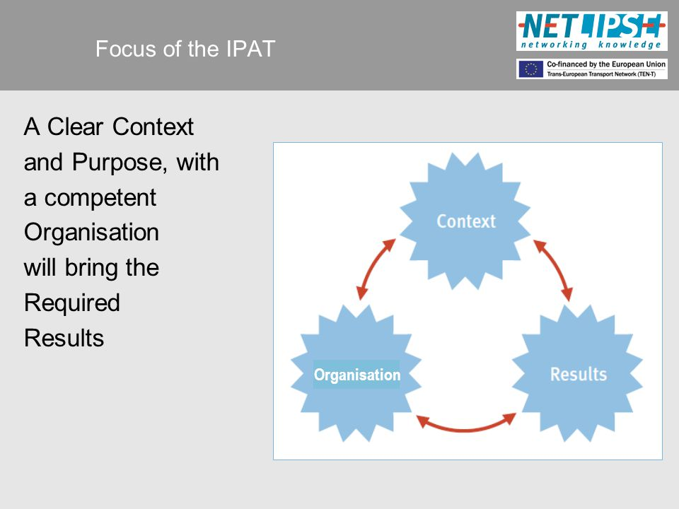 Focus of the IPAT A Clear Context and Purpose, with a competent Organisation will bring the Required Results Organisation