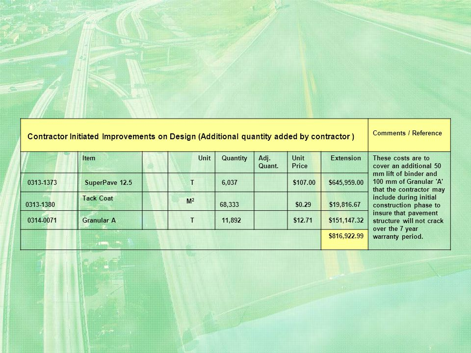Contractor Initiated Improvements on Design (Additional quantity added by contractor ) Comments / Reference Item Unit QuantityAdj.