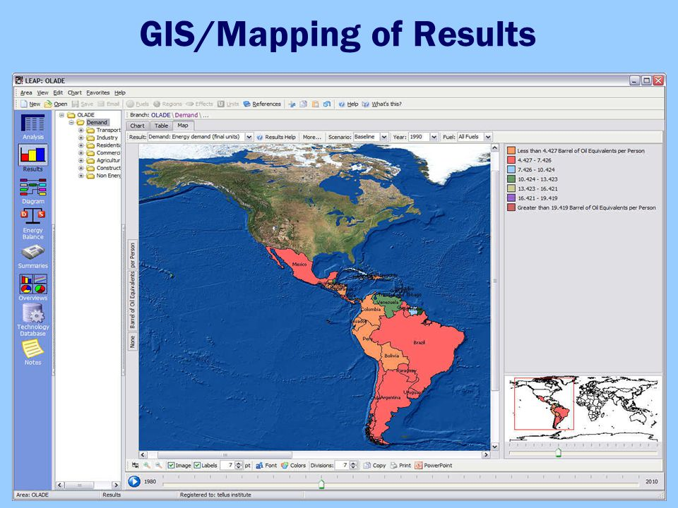 GIS/Mapping of Results