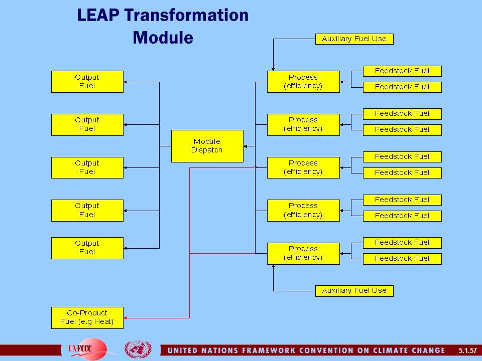 5.1.57 LEAP Transformation Module