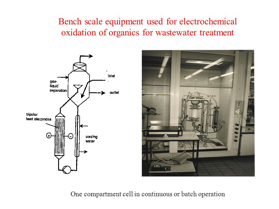 Bench scale equipment used for electrochemical oxidation of organics for wastewater treatment One compartment cell in continuous or batch operation