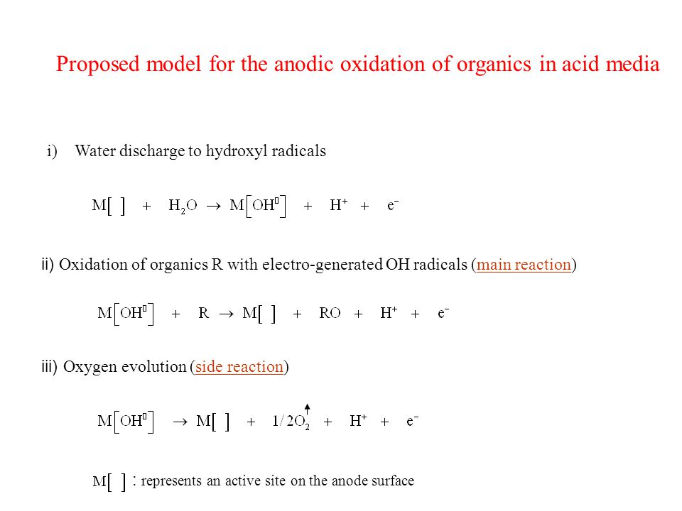 Proposed model for the anodic oxidation of organics in acid media i)Water discharge to hydroxyl radicals ii) Oxidation of organics R with electro-generated OH radicals (main reaction) iii) Oxygen evolution (side reaction) : represents an active site on the anode surface