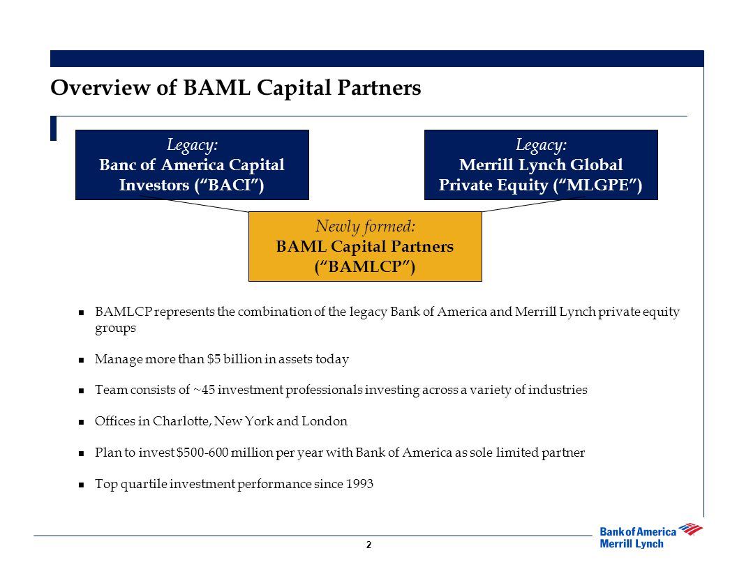 2 Overview of BAML Capital Partners Legacy: Banc of America Capital Investors ( BACI ) Legacy: Merrill Lynch Global Private Equity ( MLGPE ) Newly formed: BAML Capital Partners ( BAMLCP ) BAMLCP represents the combination of the legacy Bank of America and Merrill Lynch private equity groups Manage more than $5 billion in assets today Team consists of ~45 investment professionals investing across a variety of industries Offices in Charlotte, New York and London Plan to invest $500-600 million per year with Bank of America as sole limited partner Top quartile investment performance since 1993