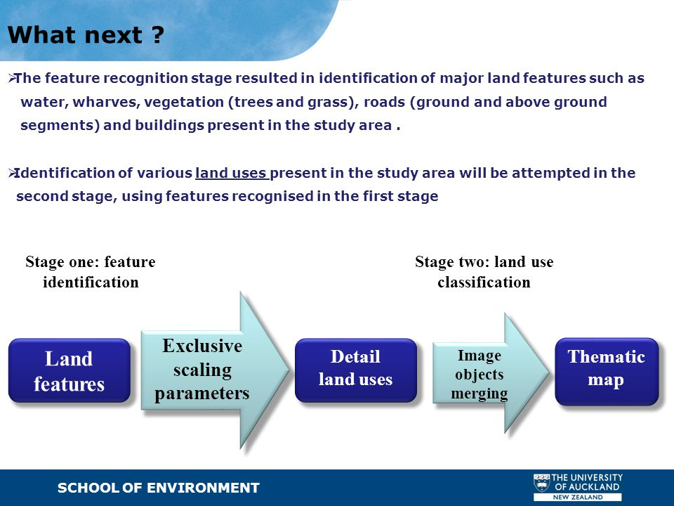 SCHOOL OF ENVIRONMENT · Text  The feature recognition stage resulted in identification of major land features such as water, wharves, vegetation (tre