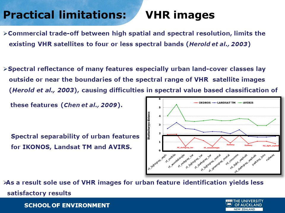 SCHOOL OF ENVIRONMENT · Text Practical limitations: VHR images  Commercial trade-off between high spatial and spectral resolution, limits the existin