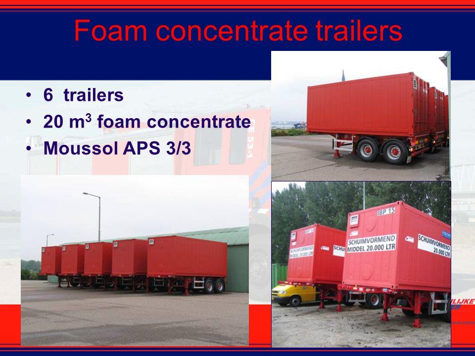 Foam concentrate trailers 6 trailers 20 m 3 foam concentrate Moussol APS 3/3
