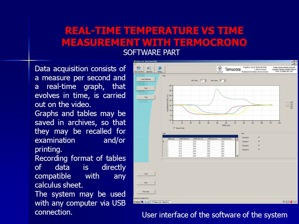REAL-TIME TEMPERATURE VS TIME MEASUREMENT WITH TERMOCRONO User interface of the software of the system Data acquisition consists of a measure per second and a real-time graph, that evolves in time, is carried out on the video.