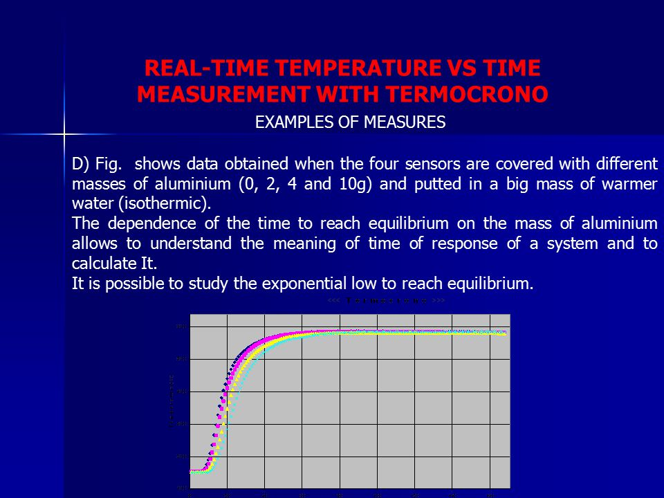 REAL-TIME TEMPERATURE VS TIME MEASUREMENT WITH TERMOCRONO EXAMPLES OF MEASURES D) Fig.