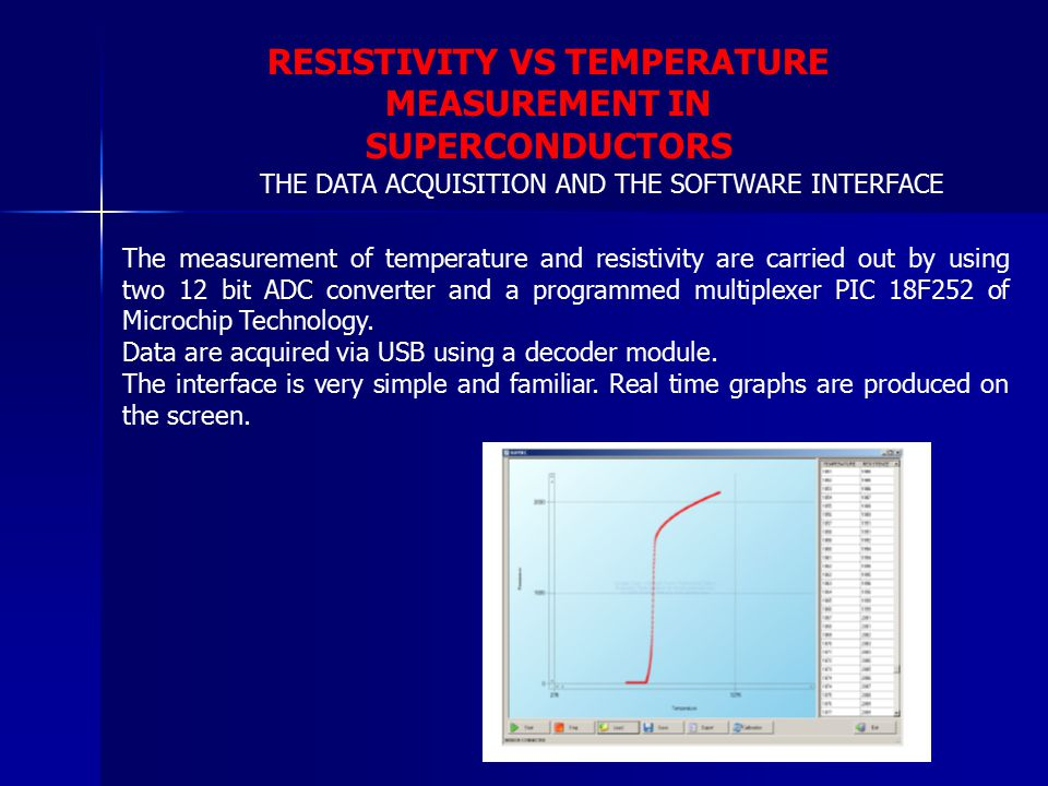 RESISTIVITY VS TEMPERATURE MEASUREMENT IN SUPERCONDUCTORS The measurement of temperature and resistivity are carried out by using two 12 bit ADC converter and a programmed multiplexer PIC 18F252 of Microchip Technology.
