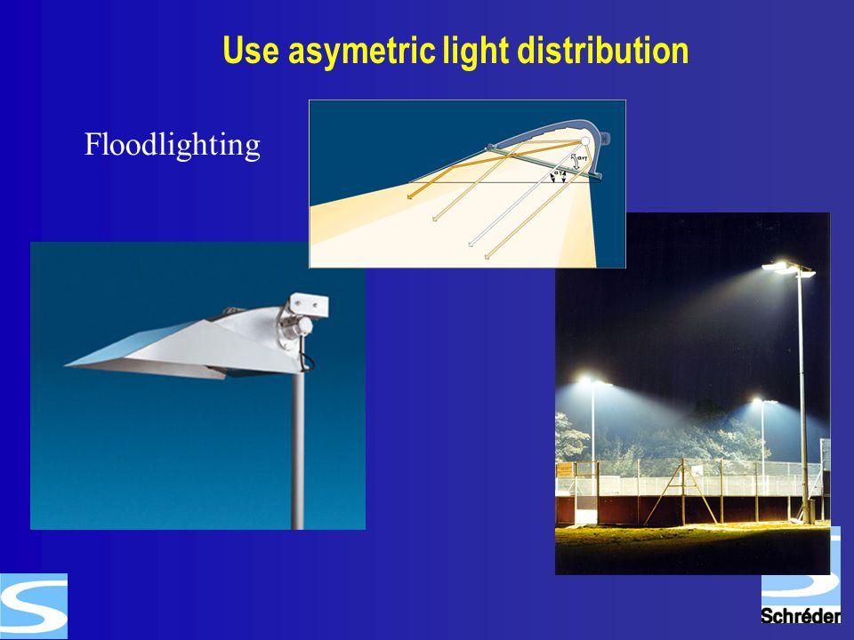 Floodlighting Use asymetric light distribution