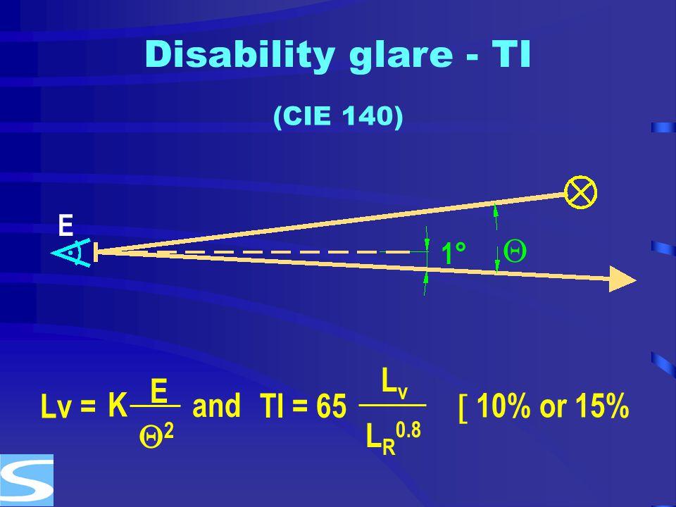  1° E Disability glare - TI (CIE 140) K E 22 and Lv = TI = 65 LvLv L R 0.8  10% or 15%
