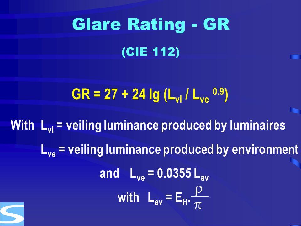 Glare Rating - GR (CIE 112) GR = 27 + 24 lg (L vl / L ve 0.9 ) WithL vl = veiling luminance produced by luminaires L ve = veiling luminance produced b