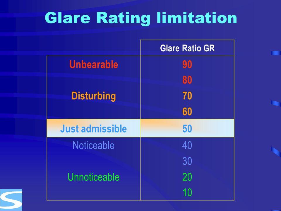 Glare Ratio GR Unbearable Disturbing 90 80 70 60 Just admissible50 Noticeable Unnoticeable 40 30 20 10 Glare Rating limitation