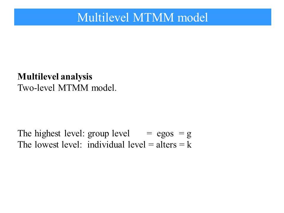 Multilevel analysis Two-level MTMM model.