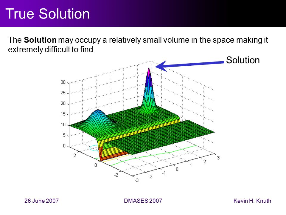 Kevin H. Knuth26 June 2007DMASES 2007 True Solution The Solution may occupy a relatively small volume in the space making it extremely difficult to fi