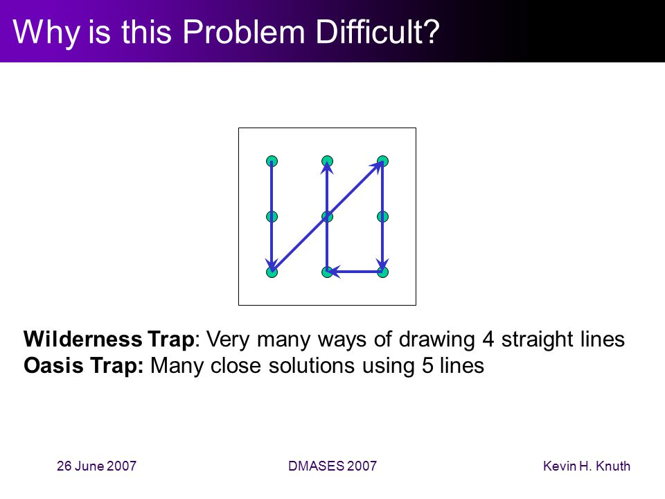 Kevin H. Knuth26 June 2007DMASES 2007 Why is this Problem Difficult? Wilderness Trap: Very many ways of drawing 4 straight lines Oasis Trap: Many clos