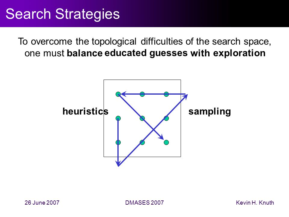 Kevin H. Knuth26 June 2007DMASES 2007 Search Strategies To overcome the topological difficulties of the search space, one must balance with exploratio