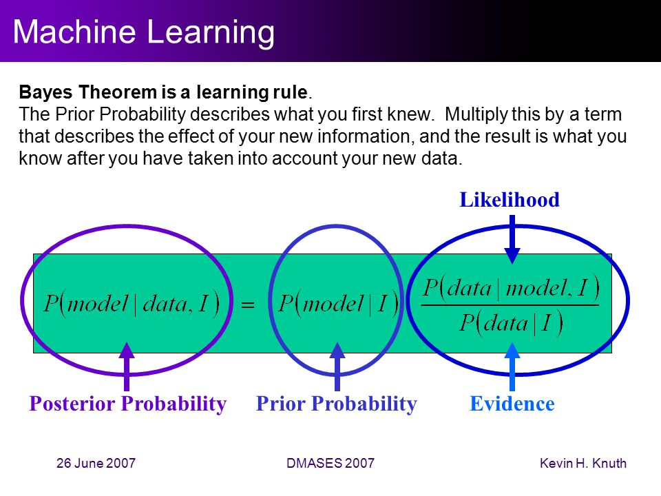 Kevin H. Knuth26 June 2007DMASES 2007 Machine Learning Bayes Theorem is a learning rule. The Prior Probability describes what you first knew. Multiply