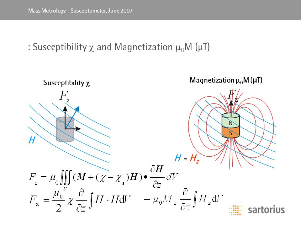 Mass Metrology, April 2003Mass Metrology - Susceptometer, June 2007 : Susceptibility  and Magnetization  0 M (µT) Susceptibility  H H - H z Magnetization  0 M ( µ T)