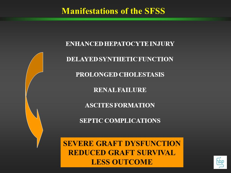 ENHANCED HEPATOCYTE INJURY DELAYED SYNTHETIC FUNCTION PROLONGED CHOLESTASIS RENAL FAILURE ASCITES FORMATION SEPTIC COMPLICATIONS SEVERE GRAFT DYSFUNCTION REDUCED GRAFT SURVIVAL LESS OUTCOME Manifestations of the SFSS