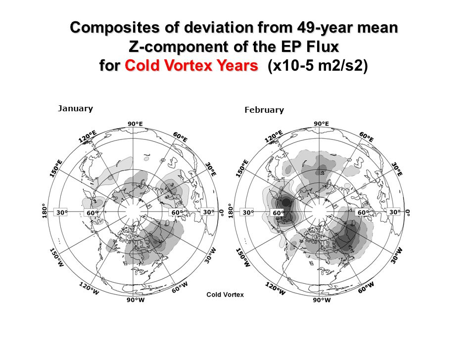 January February Composites of deviation from 49-year mean Z-component of the EP Flux for Cold Vortex Years Composites of deviation from 49-year mean Z-component of the EP Flux for Cold Vortex Years (x10-5 m2/s2)