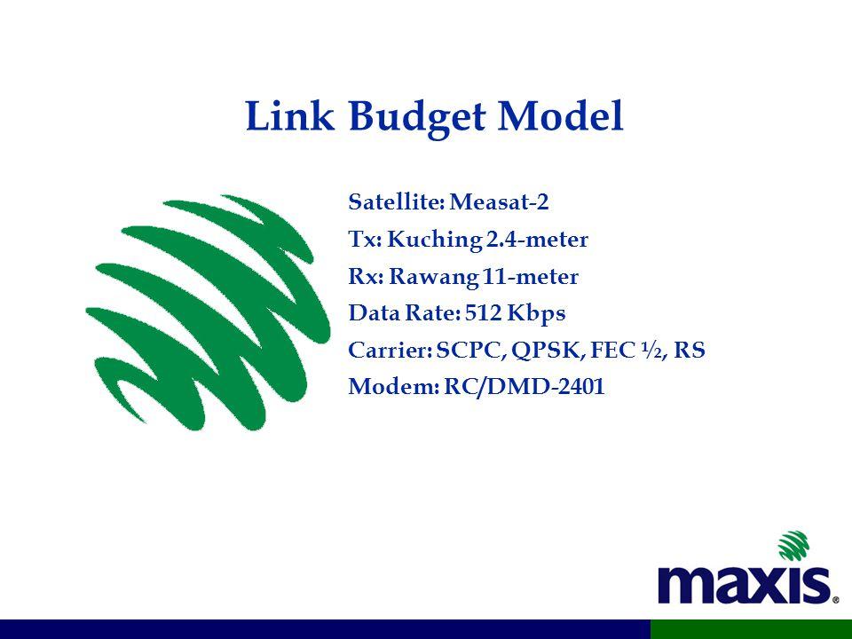 Link Budget Model Satellite: Measat-2 Tx: Kuching 2.4-meter Rx: Rawang 11-meter Data Rate: 512 Kbps Carrier: SCPC, QPSK, FEC ½, RS Modem: RC/DMD-2401