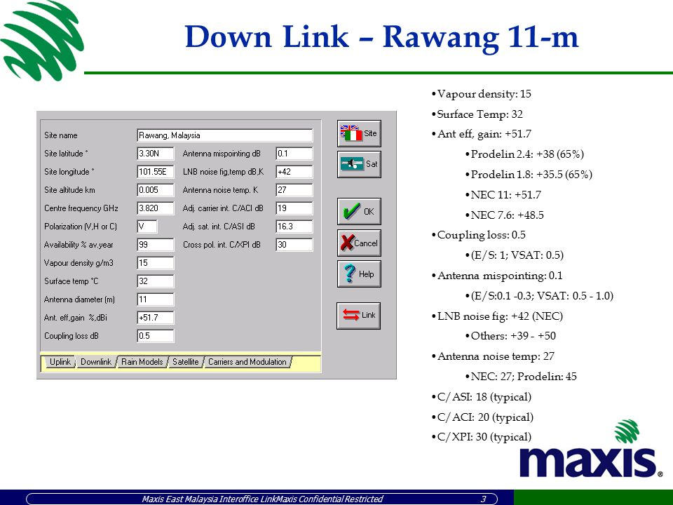 Maxis East Malaysia Interoffice LinkMaxis Confidential Restricted3 Down Link – Rawang 11-m Vapour density: 15 Surface Temp: 32 Ant eff, gain: Prodelin 2.4: +38 (65%) Prodelin 1.8: (65%) NEC 11: NEC 7.6: Coupling loss: 0.5 (E/S: 1; VSAT: 0.5) Antenna mispointing: 0.1 (E/S: ; VSAT: ) LNB noise fig: +42 (NEC) Others: Antenna noise temp: 27 NEC: 27; Prodelin: 45 C/ASI: 18 (typical) C/ACI: 20 (typical) C/XPI: 30 (typical)