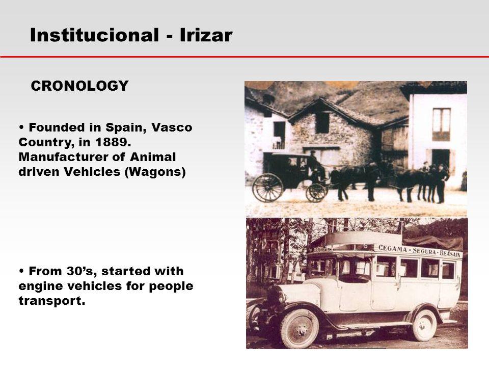 Institucional - Irizar Founded in Spain, Vasco Country, in 1889.
